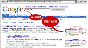 google推广关键词